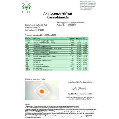 Laborbericht Analyse CBDoc 20% CBD Öl Vollspektrum