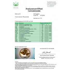 Laborbericht / Analysezertifikat Cookies Kush
